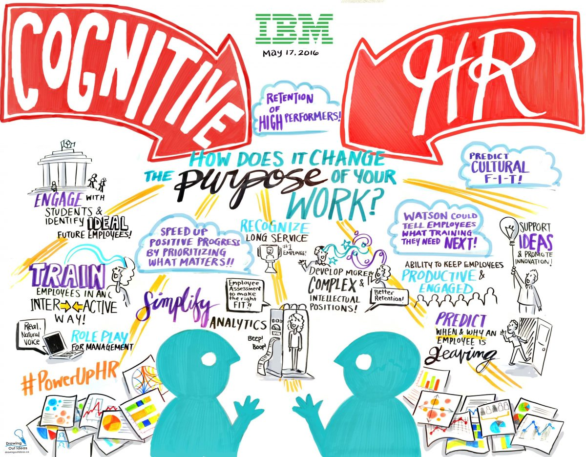 Interactive Graphic Recording, graphic facilitation ibm, graphic recording ibm, graphic recording victoria bc, graphic recording vancouver bc, the fuselight creative