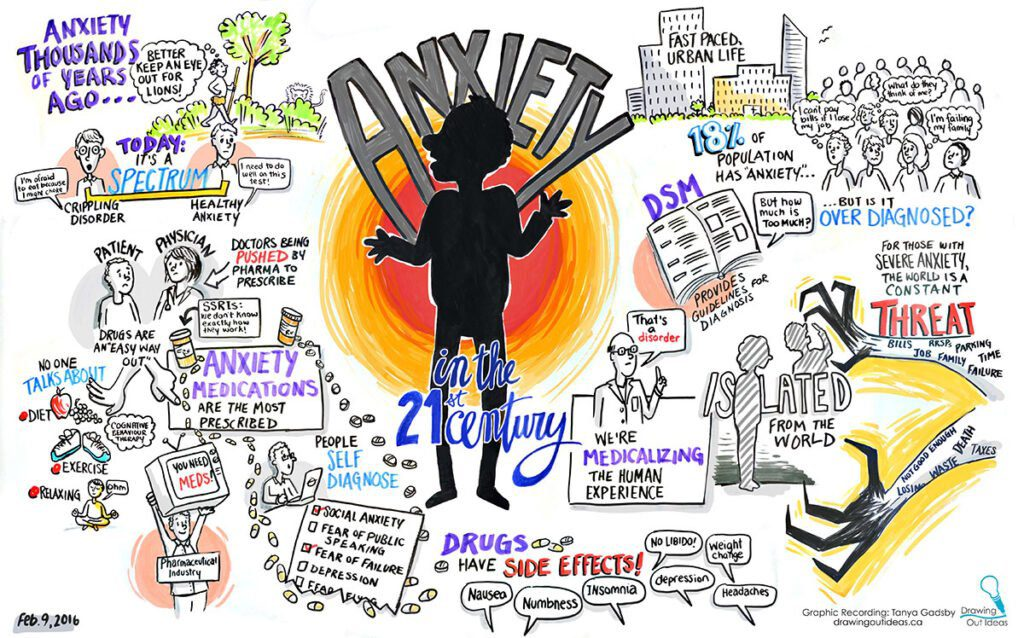 mental health graphic facilitation victoria bc, graphic recording vancouver, graphic facilitation vancouver, live scribing, live illustration, sketchnotes, graphic recording company, the fuselight creative