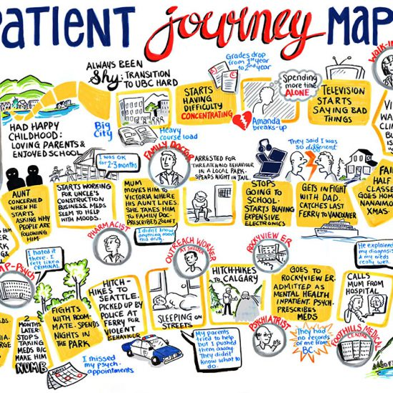 patient journey map, mental health journey map, patient journey mapping vancouver bc, client journey mapping, schizophrenia journey, graphic recording vancouver, graphic facilitation vancouver, live scribing, live illustration, sketchnotes, graphic recording company, the fuselight creative
