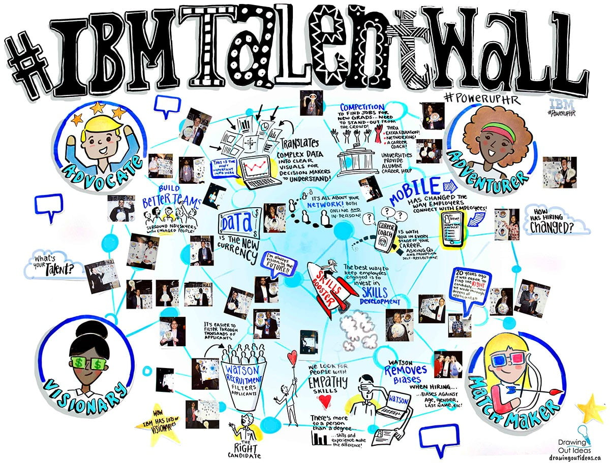 interactive graphic recording, talent wall, ibm talent wall, graphic recording las vegas conference, power up hr, hr technologies, hr data, career path,graphic recording vancouver, graphic facilitation vancouver, live scribing, live illustration, sketchnotes, graphic recording company, the fuselight creative