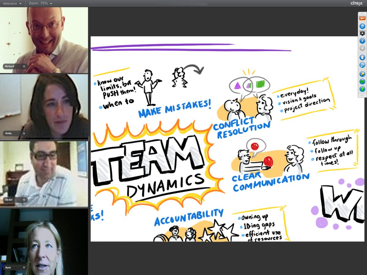 webinar illustration, webinar scribing, online meeting engagement, live scribing, live illustration, virtual meeting engagement, webinar presentation, graphic recording vancouver, sketchnotes, the fuselight creative
