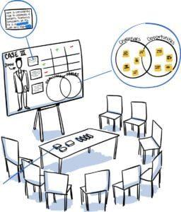 breakout group graphic facilitation