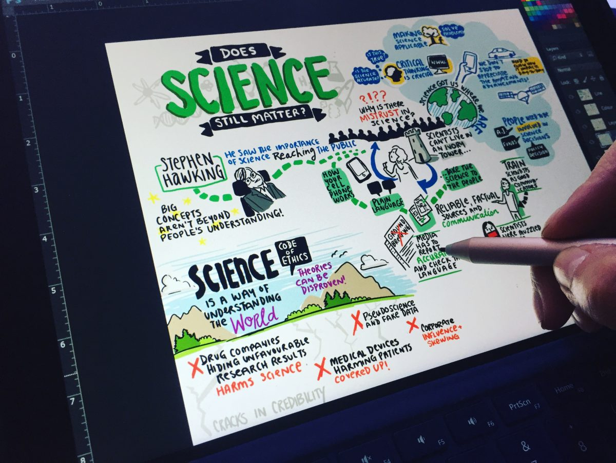 digital graphic recording, surface pro graphic recording, live scribing conference, science graphic recording, does science matter, graphic recording company, graphic recorder vancouver, graphic recorder victoria, live illustrator, sketchnote, tablet graphic recording, digital scribe