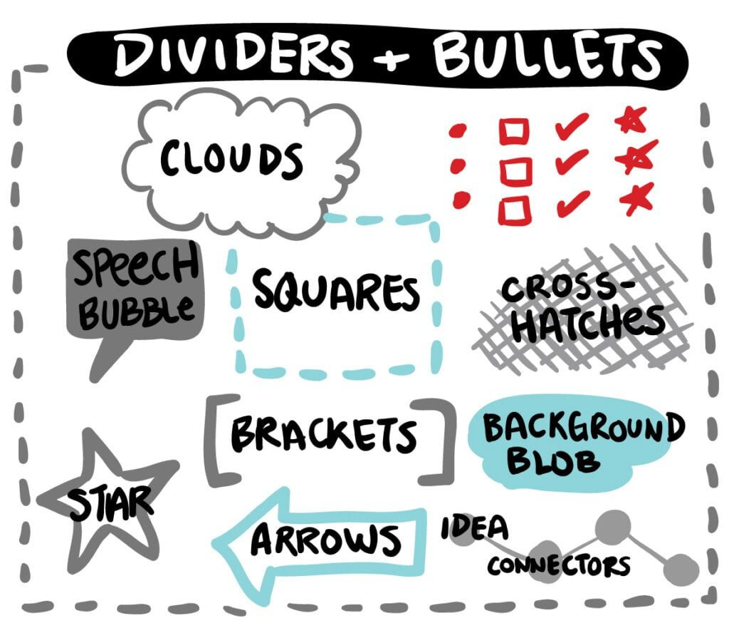 dividers and bullets, organizing flip charts, flip chart tips, Headings, sub-headings, hierarchy of ideas, flip charting tips, sketchnoting tips, organizing notes, graphic recording basics, how to graphic record, how to sketchnote, graphic facilitation tips, graphic facilitation basics, live scribing, scribing tips, fuselight creative, tanya gadsby