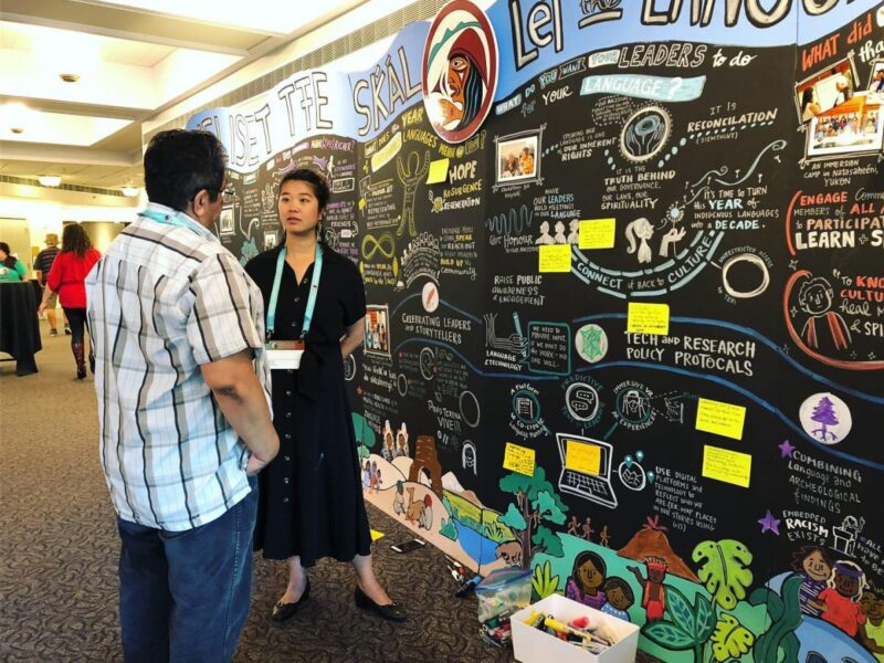 interactive conference, conference engagement, knowledge wall graphic recording, indigenous language, year of indigenous language, UNESCO, First Peoples Cultural Council,