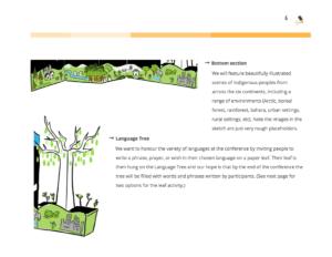 Language Tree planning, description of language tree, proposal document for graphic recording, graphic recording planning, interactive conference planning